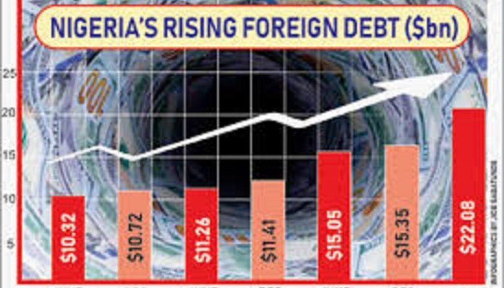 CBN concerns over debt profile