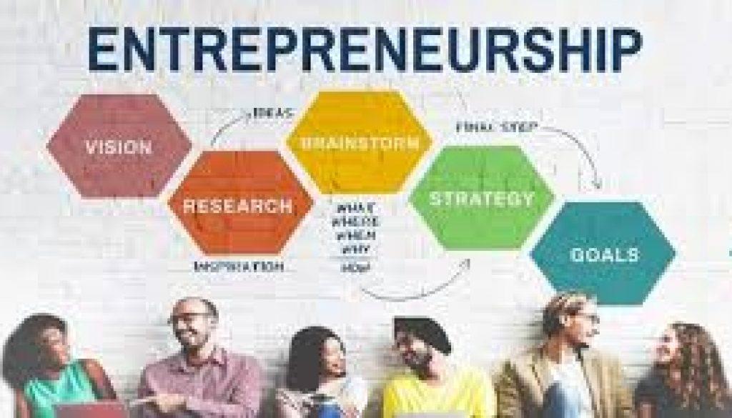 Banks should support entrepreneurs
